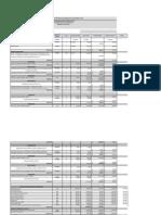Presupuesto y Cronograma. Ministerio de Cultura.