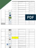 Repositorio de Apliaciones Seleccionados Para Tablets V2