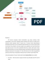 Deskripsi & Karakteristik PN Junction Temperatur Sensor
