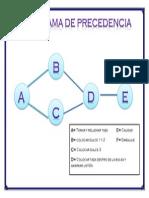 Diagrama de Presedencia