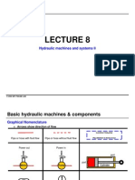 Lecture HydraulicsII