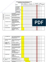 Schedule Pabrik Biodiesel Sukses