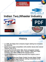 2 Wheelar Industry