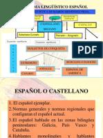 dialectos (1)