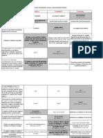 Reglementari Tehnice Gradul II