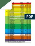 RankingMEDIAMaraton-28septiembre2014