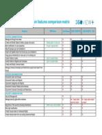 Feature Comparison Matrix 360view and BO CMC