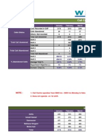 MonthlyCall Centre Report October 2014