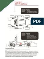 Formula Student Vehicle Identification