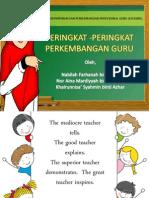 Lima Peringkat Perkembangan Guru (Trotter, 1986)