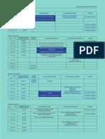 Programa Neocampus 2014