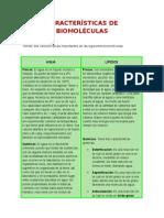 BIOMOLECULAS.doc