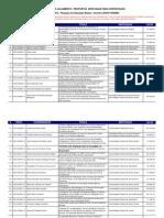 2012-13 - Educacao Basica Aprovados
