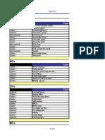 Set List - Layout