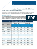 Updated Analysis of 2015 Premium Changes in ACA Marketplaces