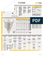 Funnel Plan Translates Strategy to Plan on a Single Page