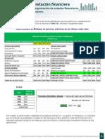 DSC_GAIF_U2_05 razon estandar.pdf