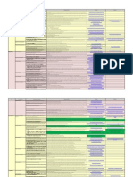 Nklac_project Audit Items_140609 (English Version)1