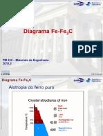 Diagrama Fe-C 2012 2