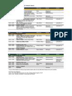 Jadwal Pelatihan LanduseSim Gelombang3