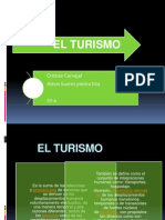 5.2.4.1.1.1 Presenta Informe en PowerPoint Sobre Introducción Al Turismo.
