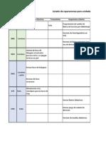 Copia de Reparacion y Programacion Unidades GDC