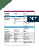 TDS Standard Plus 2 0