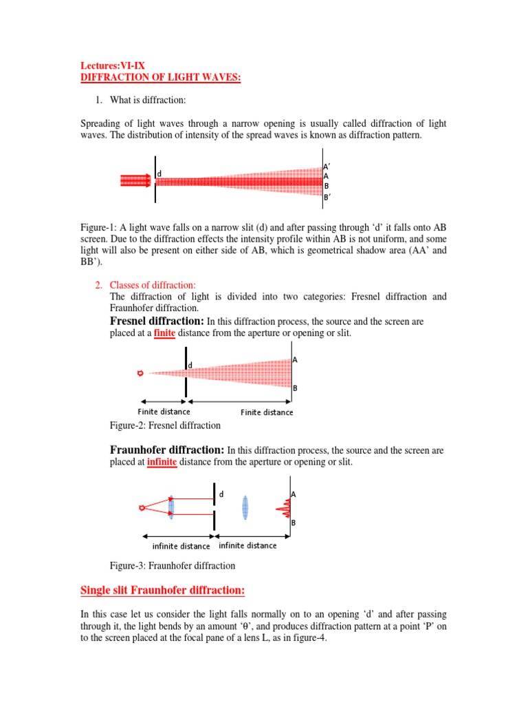 What is diffraction