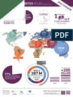 IDF DIABETES ATLAS 2014