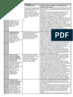 aitsl national professional standards ict elaborations lams 2014