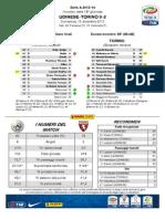 Udinese Torino Analisi QUANTITATIVA PostPartita