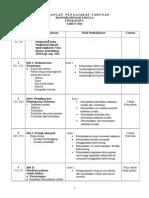 Rancangan Pengajaran Tahunan Ting 5 2014