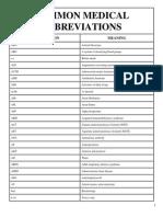 ABBREVIATIONS.pdf
