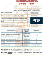 CURSOS DE FORMACION CONTINUA  PRIMERA ETAPA 2014-2015.pptx