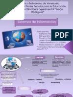 Mapa Conceptual de Sistema de Informacion