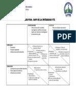 Análisis FODA . DAFO DE LA UNIVERSIDAD UTE.docx