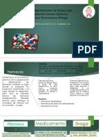 Farmacia (Conceptos básicos)
