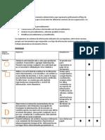 Resumen Sistemas y Organizaciones