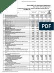 Www.vijayabank.com Userfiles Financial 7f