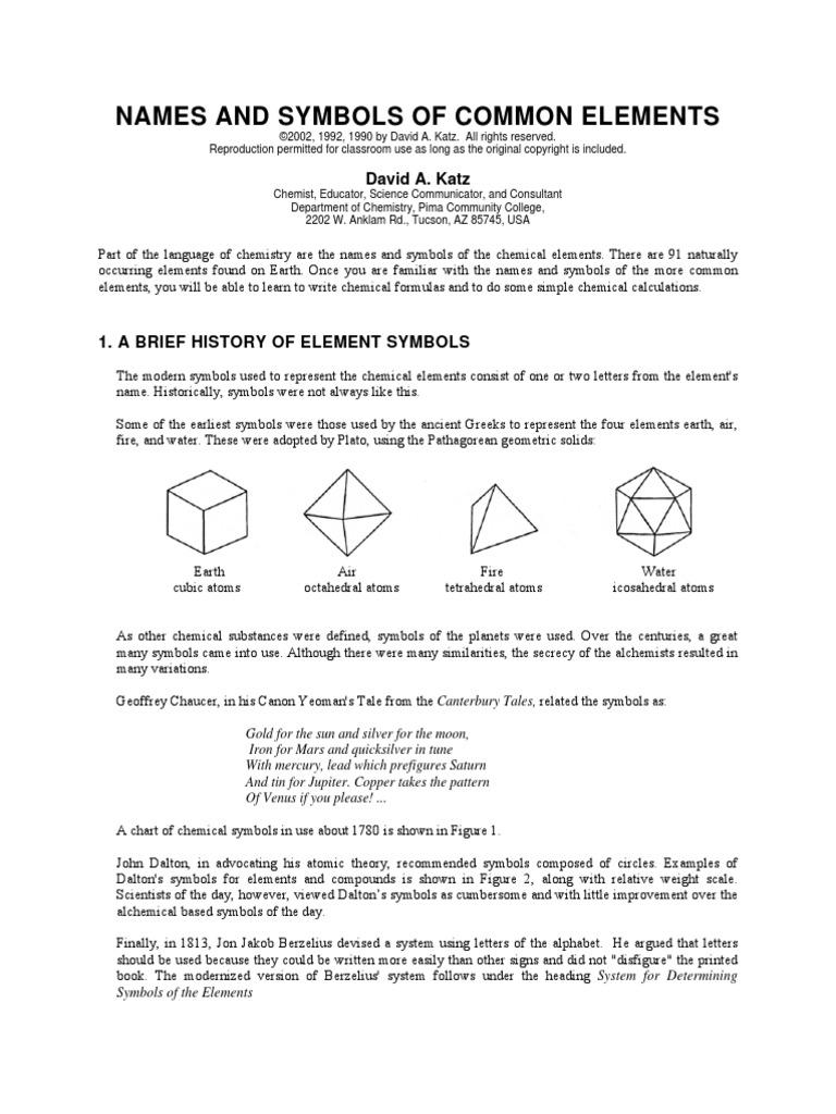 Names And Symbols Chemical Elements Metallic Elements