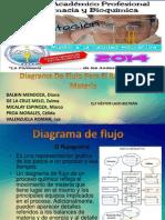 Flujogra Expo