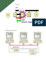 Internet Control Message Protocol