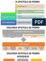 Pedro I.ppt