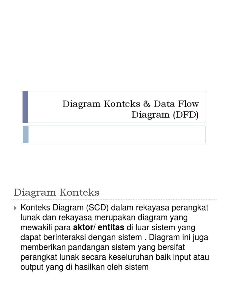 Diagram konteks dan dfd ccuart Image collections