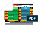 Cronograma de Estudo Para Auditor