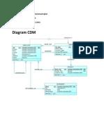 Diagram CD Mpd m
