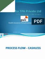 Claim process.pdf