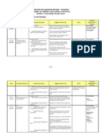 Sample - Physics Form 4 Yearly Lesson Plan 2010