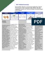 NDT Method Summary