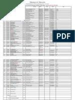 Directores y Correos de Centros Educativos Públicos, 2013-2014.